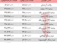 خودروهای زیر 70 میلیون بازار تهران+جدول