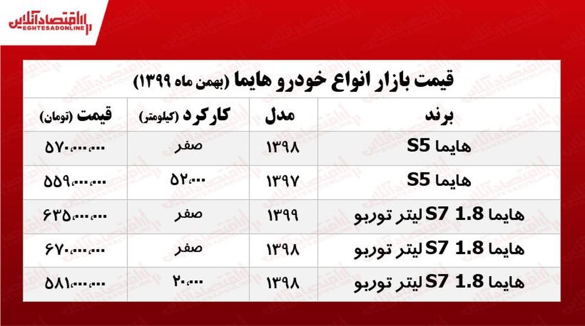 قیمت هایما در پایتخت +جدول