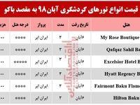 تور 3روزه باکو آذربایجان چقدر هزینه دارد؟