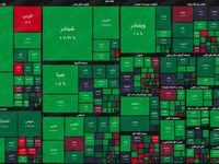 نقشه بازار سهام بر اساس ارزش معاملات/ شاخص دو میلیونی، شوخی شوخی جدی شد