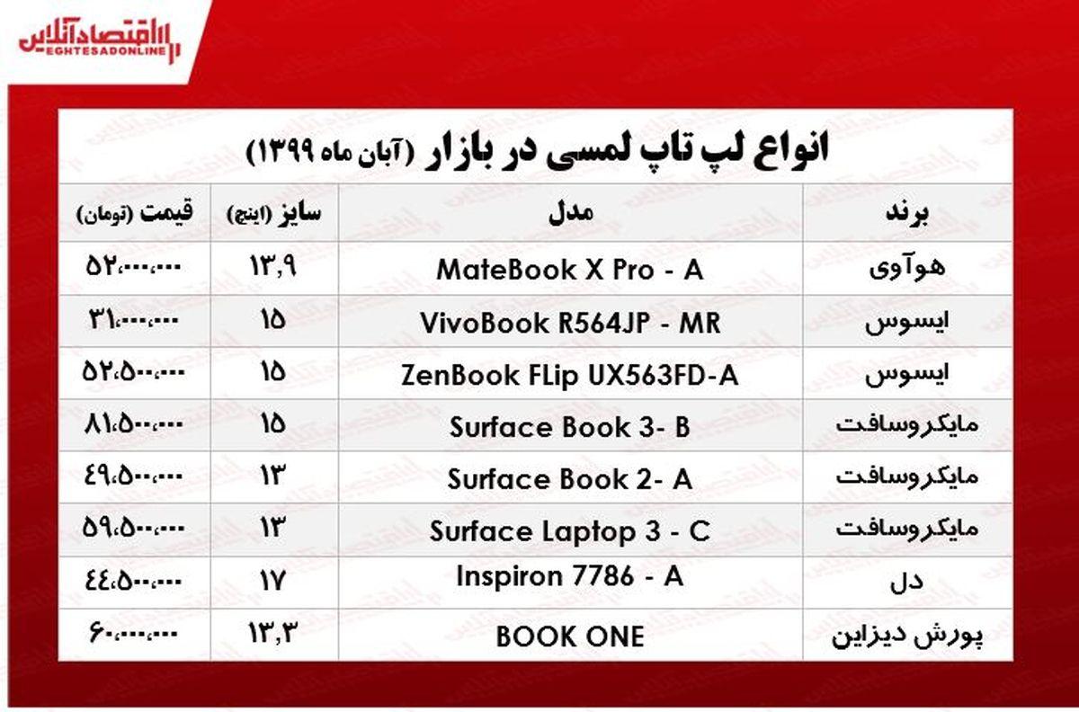 قیمت لپ تاپهای لمسی بازار +جدول