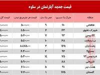 قیمت جدید آپارتمان در ساوه +جدول