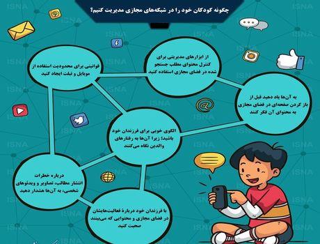 چگونه کودکان خود را در شبکههای مجازی مدیریت کنیم؟ +اینفوگرافیک