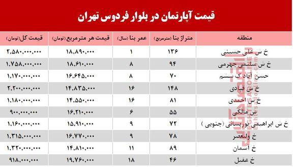 قیمت آپارتمان در بلوار فردوس تهران +جدول