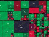 نقشه بازار سهام بر اساس ارزش معاملات/ مقاومت در برابر سرخ شدن ادامه دارد