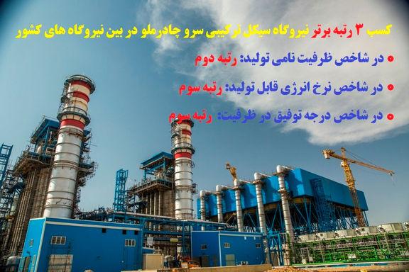 نیروگاه سیکل ترکیبی سرو چادرملو در اردکان یزد در ردیف 3نیروگاه برتر کشور