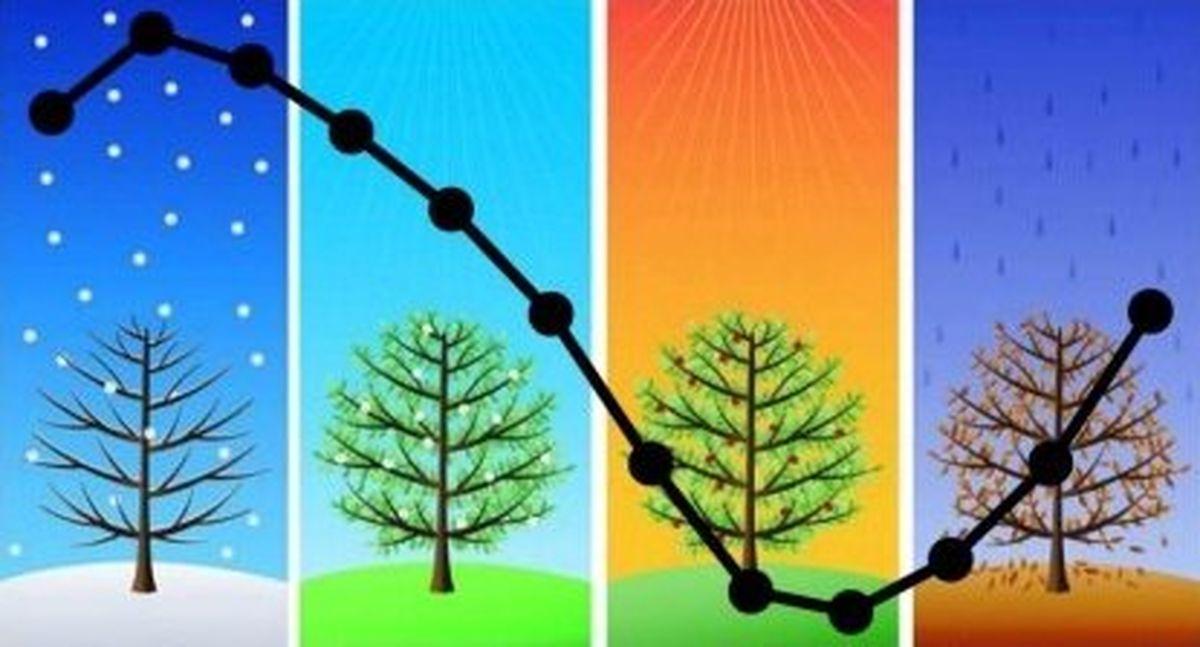 چرا با تغییر فصل خلق و خو عوض میشود؟