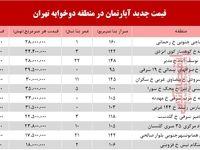 قیمت آپارتمان دوخوابه در شهر تهران؟ +جدول