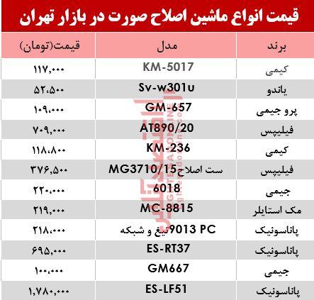 نرخ انواع مختلف ریشتراش در بازار تهران؟ +جدول