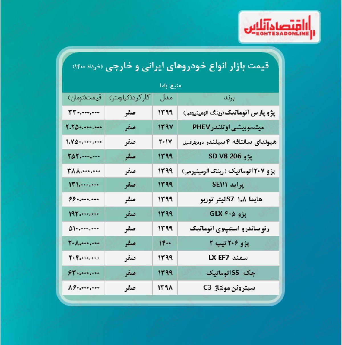 قیمت خودرو امروز ۱۴۰۰/۳/۱۳