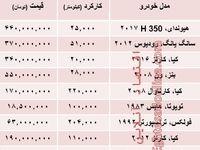 قیمت جدید انواع وَن در بازار تهران +جدول