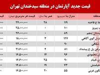 قیمت آپارتمان در محله سیدخندان تهران +جدول