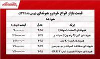 قیمت جدید هیوندای النترا +جدول