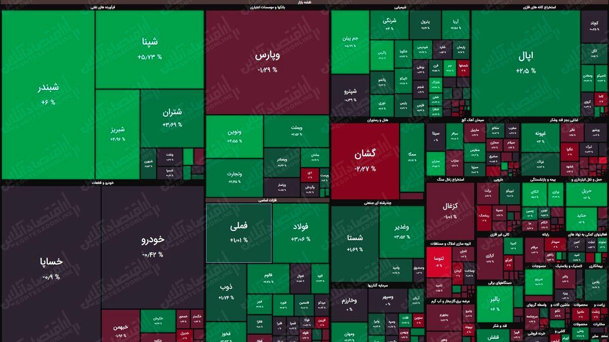 نقشه بورس امروز بر اساس ارزش معاملات/ سبزپوشی پالایشیها در دقایق ابتدایی بازار