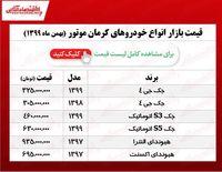 خودروهای کرمان موتور چند خرید و فروش شدند؟ +جدول