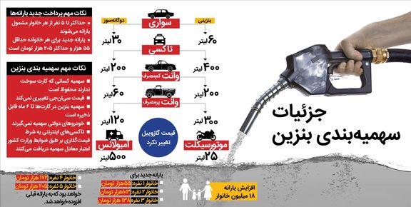 نکات مهم سهمیهبندی بنزین و پرداخت یارانه جدید