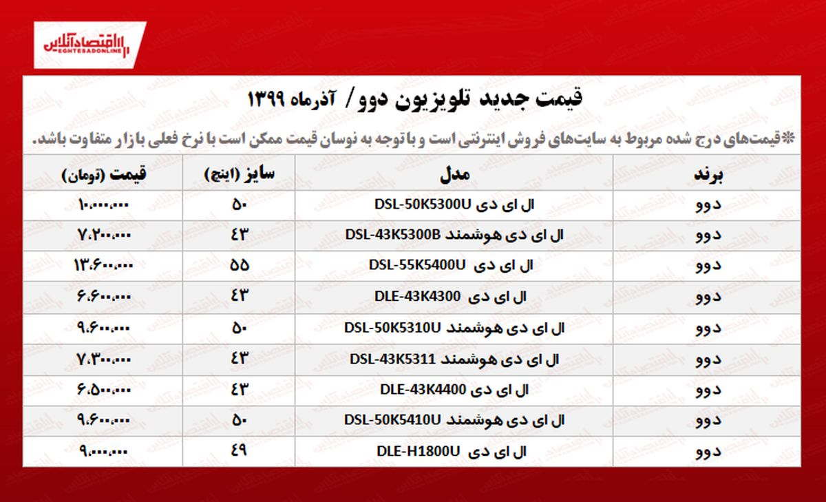 قیمت جدید تلویزیون دوو +جدول