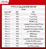 قیمت پژو GLX در تهران +جدول