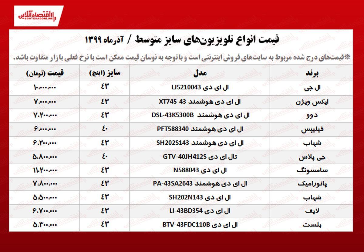 تلویزیون سایز متوسط چند؟ +جدول