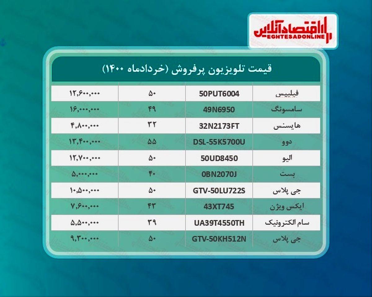 پرطرفدارترین تلویزیون های بازار چند؟ / ۹خردادماه