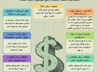دلار چطور ارز جهانی شد؟ +اینفوگرافیک