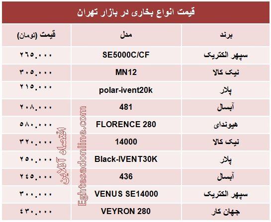 قیمت انواع بخاری +جدول