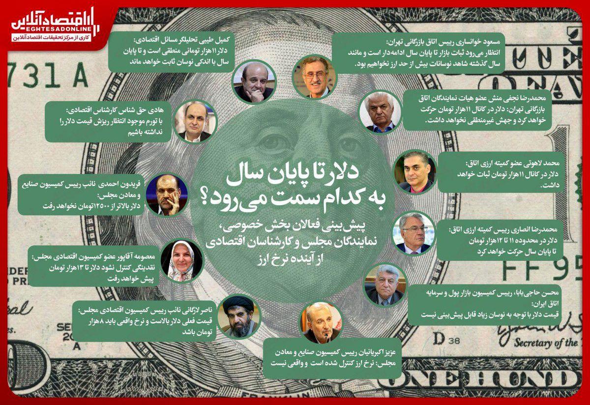 دلار تا پایان سال به کدام سمت خواهد رفت؟