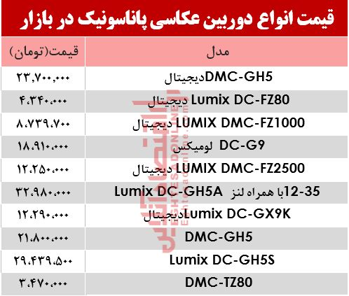 قیمت دوربینهای عکاسی پاناسونیک در بازار؟ +جدول