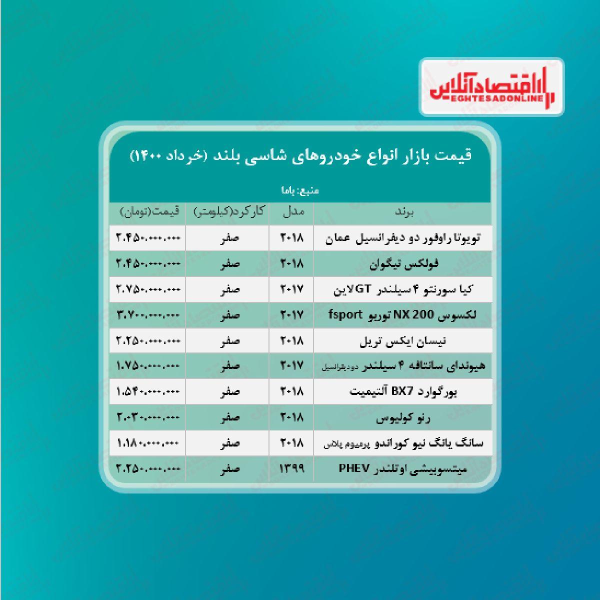 قیمت روز خودرو های شاسی بلند +جدول
