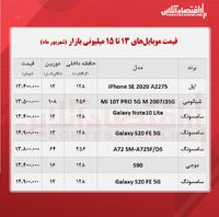 قیمت گوشی (محدوده ۱۵ میلیون تومان)