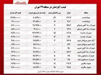 قیمت آپارتمان در منطقه۲۲ تهران