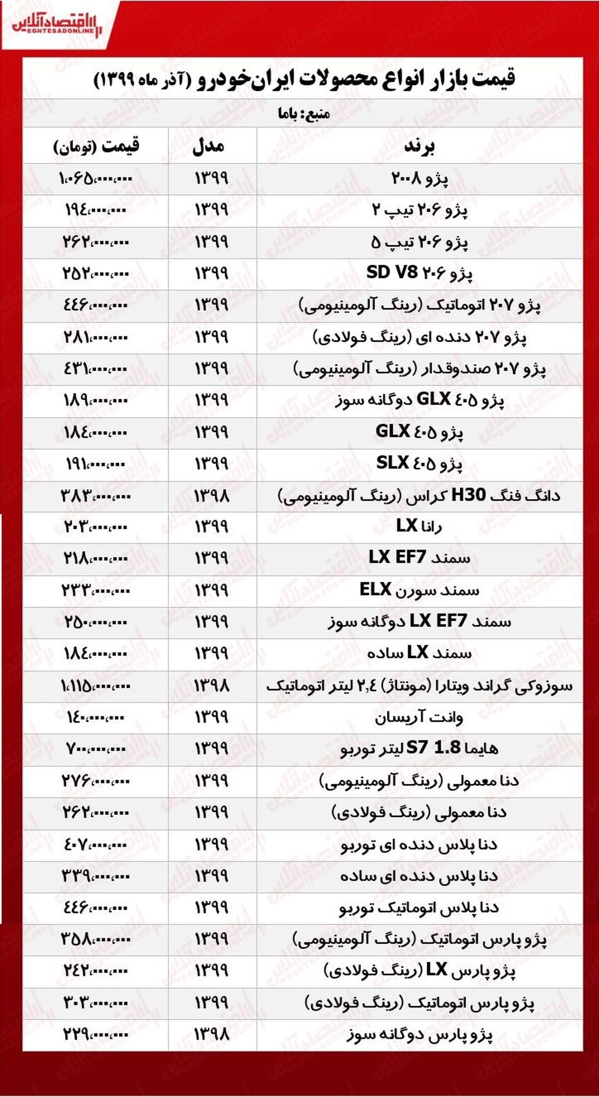قیمت جدید محصولات ایرانخودرو امروز ۹۹/۹/۴