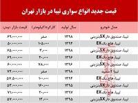 قیمت خودروی تیبا در بازار تهران +جدول