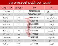 نرخ پرفروشترین تلویزیونها در بازار؟ +جدول
