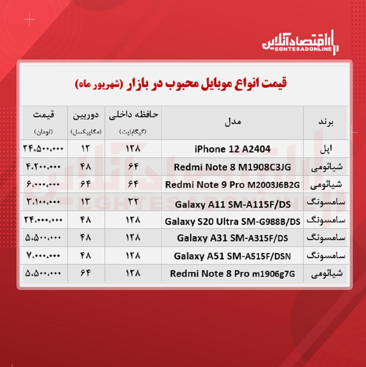 قیمت محبوب ترین گوشی های بازار / ۱شهریور