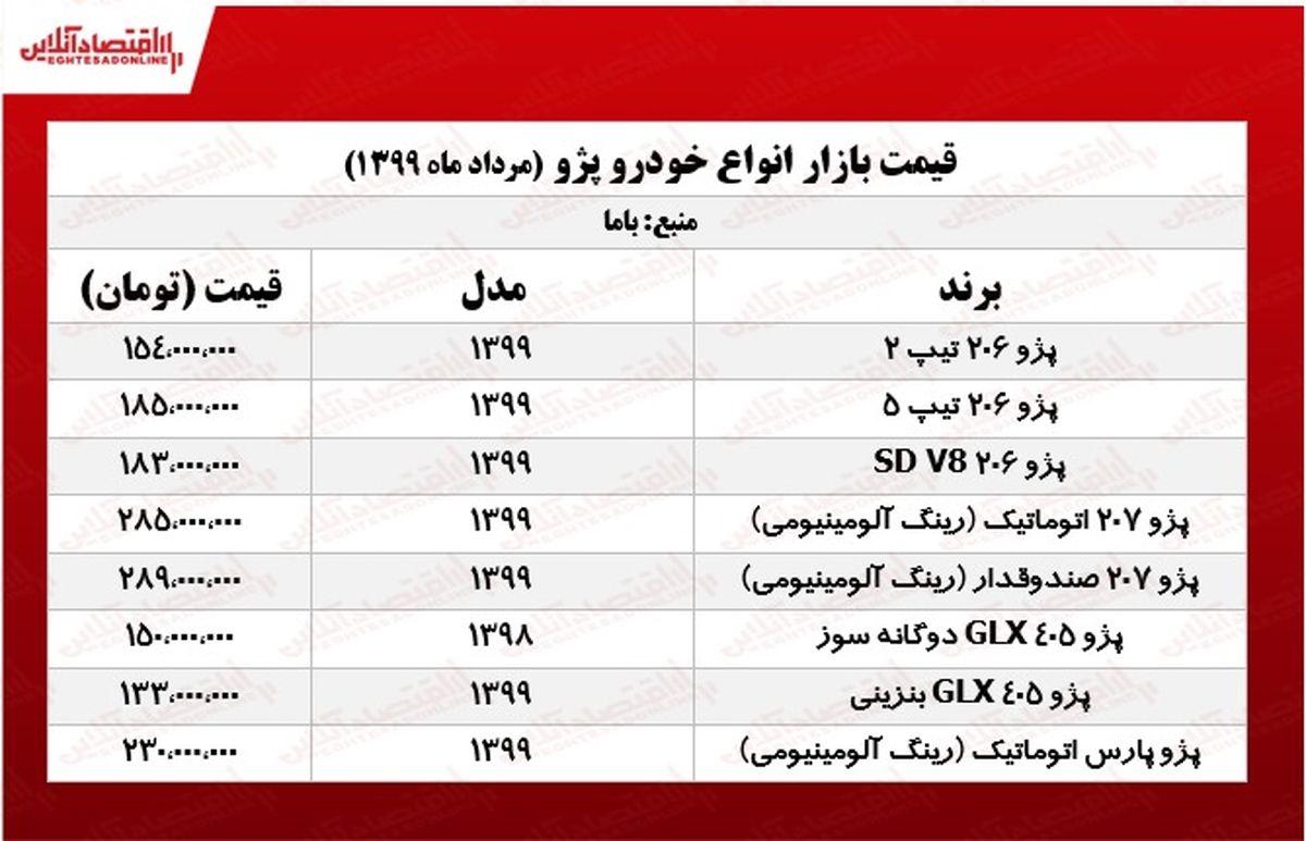 قیمت روز خودرو پژو +جدول