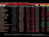 سهام آسیایی به بالاترین میزان ۳.۵هفتهای خود رسید