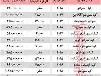 قیمت خودرو کیا در بازار تهران +جدول
