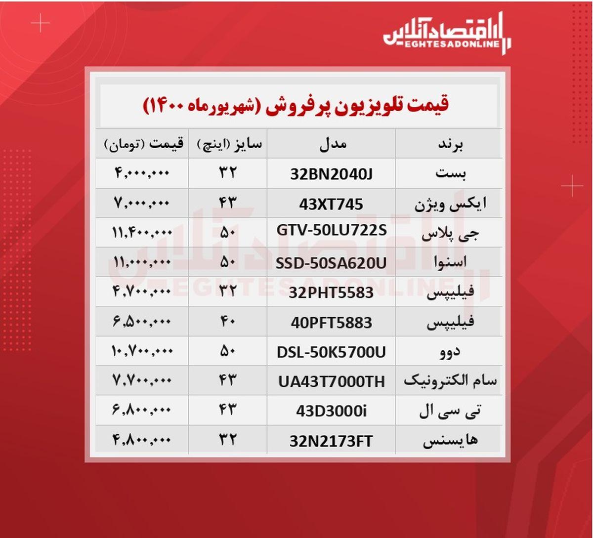 پرطرفدارترین تلویزیون های بازار چند؟ / ۷شهریورماه