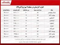 مظنه اجاره آپارتمان در قلب تهران/ ودیعه آپارتمانهای منطقه۶ چقدر است؟
