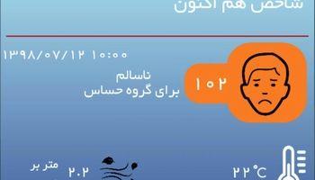 کیفیت هوای تهران در شرایط ناسالم