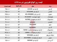 قیمت جدید تلویزیون (۱۳۹۹/۴/۳۱)