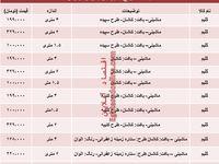 مظنه انواع گلیم در بازار تهران؟ +جدول