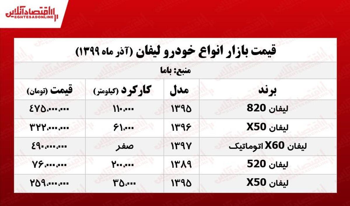 قیت انواع لیفان در بازار تهران +جدول