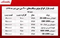 قیمت انواع موتورسیکلت ۹۰۰cc +جدول
