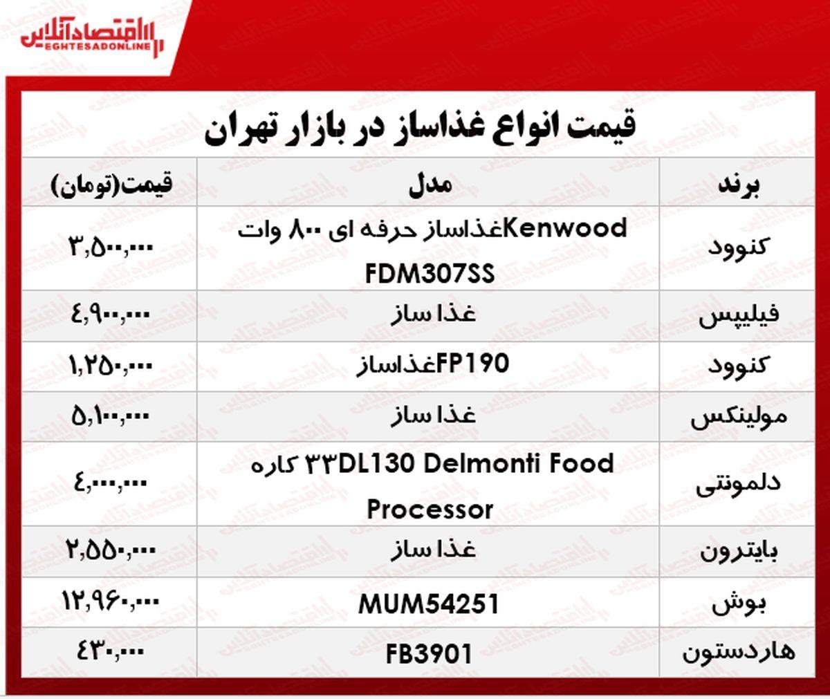 قیمت انواع غذا ساز در بازار؟ +جدول