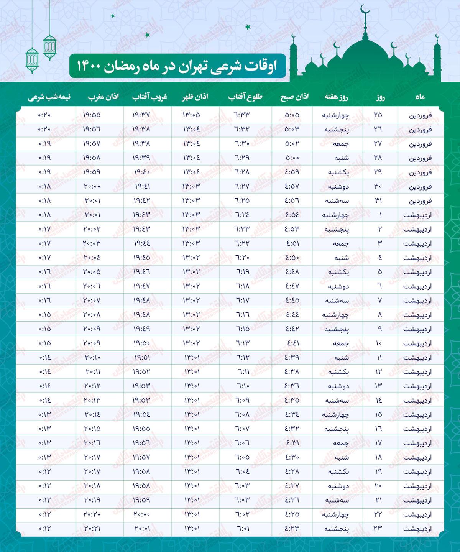 اوقات شرعی تهران (رمضان ۱۴۰۰)