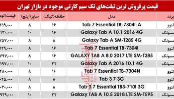 قیمت انواع تبلتهای تک سیمکارت در بازار تهران؟ +جدول