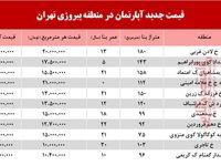نرخ قطعی مسکن در منطقه پیروزی تهران؟ +جدول