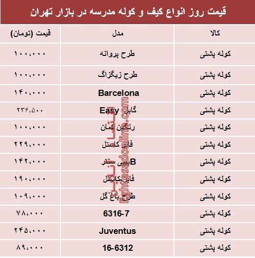 مظنه انواع کیف و کوله مدرسه دربازار تهران؟ +جدول